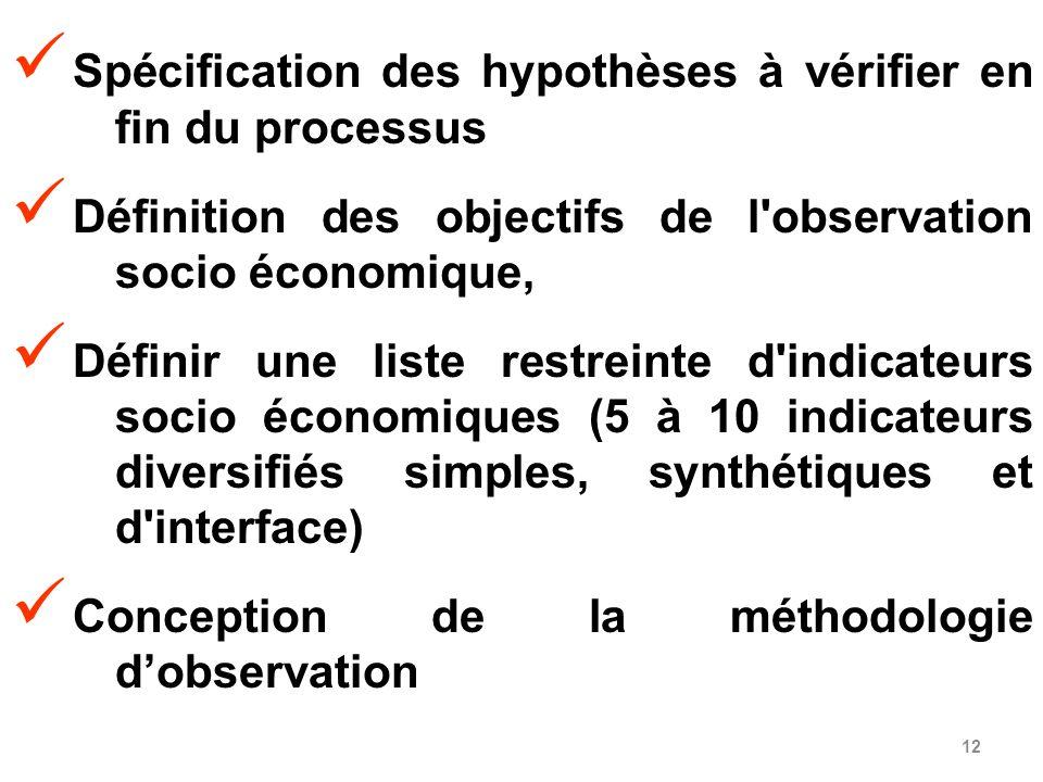 12 Spécification des hypothèses à vérifier en fin du processus Définition des objectifs de l'observation socio économique, Définir une liste restreint