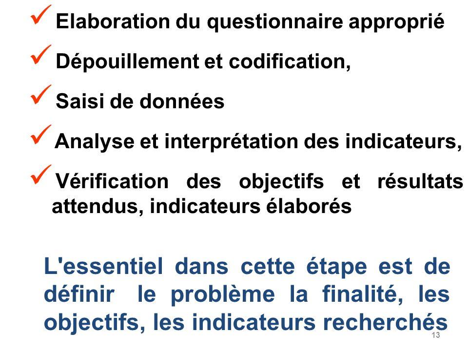 13 Elaboration du questionnaire approprié Dépouillement et codification, Saisi de données Analyse et interprétation des indicateurs, Vérification des