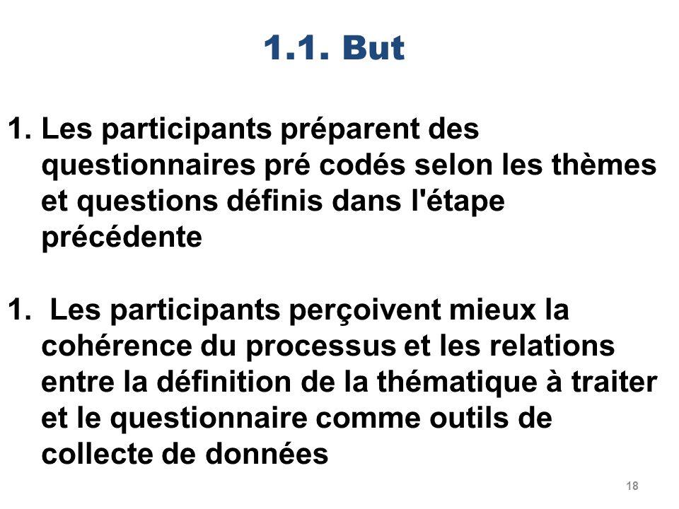 18 1.1. But 1.Les participants préparent des questionnaires pré codés selon les thèmes et questions définis dans l'étape précédente 1. Les participant