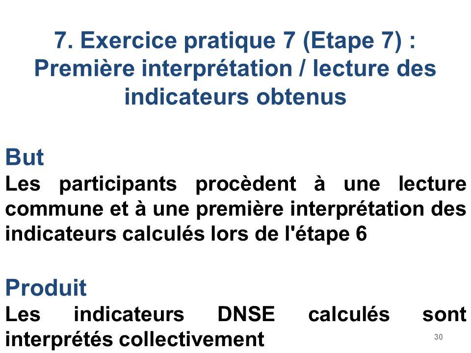 30 7. Exercice pratique 7 (Etape 7) : Première interprétation / lecture des indicateurs obtenus But Les participants procèdent à une lecture commune e
