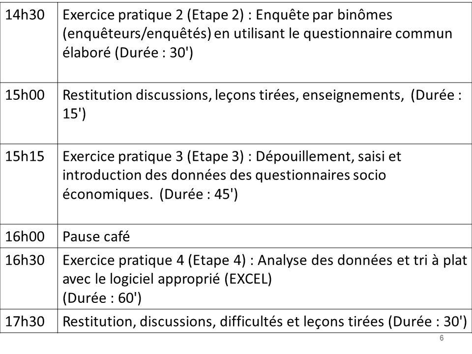 6 14h30Exercice pratique 2 (Etape 2) : Enquête par binômes (enquêteurs/enquêtés) en utilisant le questionnaire commun élaboré (Durée : 30') 15h00Resti