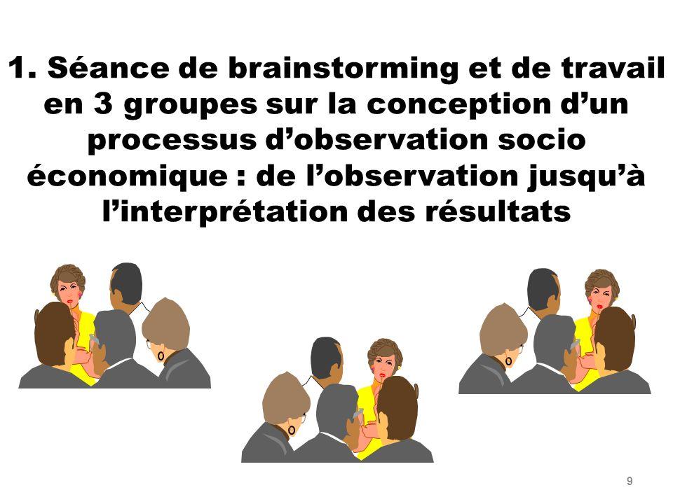 9 1. Séance de brainstorming et de travail en 3 groupes sur la conception dun processus dobservation socio économique : de lobservation jusquà linterp