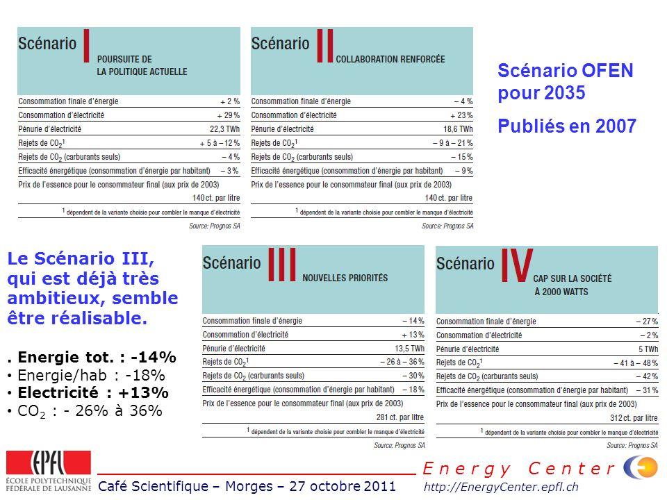 Café Scientifique – Morges – 27 octobre 2011 http://EnergyCenter.epfl.ch E n e r g y C e n t e r Le Scénario III, qui est déjà très ambitieux, semble