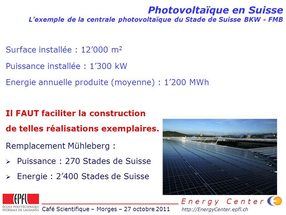 Café Scientifique – Morges – 27 octobre 2011 http://EnergyCenter.epfl.ch E n e r g y C e n t e r Photovoltaïque en Suisse Lexemple de la centrale phot