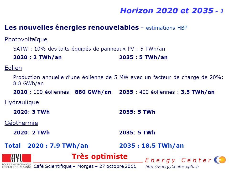 Café Scientifique – Morges – 27 octobre 2011 http://EnergyCenter.epfl.ch E n e r g y C e n t e r Horizon 2020 et 2035 - 1 Les nouvelles énergies renouvelables – estimations HBP Photovoltaïque SATW : 10% des toits équipés de panneaux PV : 5 TWh/an 2020 : 2 TWh/an2035 : 5 TWh/an Eolien Production annuelle dune éolienne de 5 MW avec un facteur de charge de 20%: 8.8 GWh/an 2020 : 100 éoliennes: 880 GWh/an2035 : 400 éoliennes : 3.5 TWh/an Hydraulique 2020: 3 TWh2035: 5 TWh Géothermie 2020: 2 TWh2035: 5 TWh Total2020 : 7.9 TWh/an2035 : 18.5 TWh/an Très optimiste