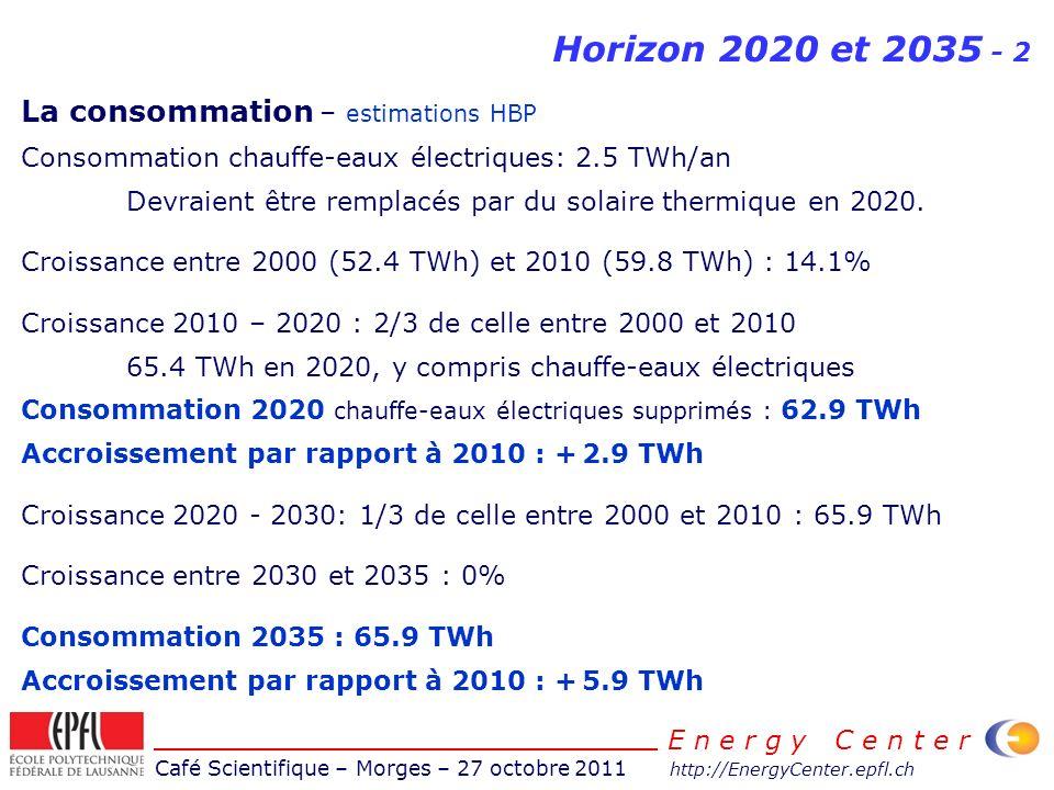 Café Scientifique – Morges – 27 octobre 2011 http://EnergyCenter.epfl.ch E n e r g y C e n t e r Horizon 2020 et 2035 - 2 La consommation – estimation