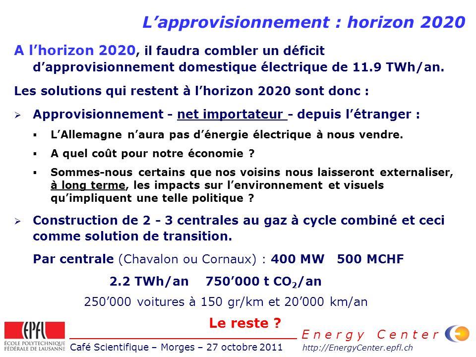 Café Scientifique – Morges – 27 octobre 2011 http://EnergyCenter.epfl.ch E n e r g y C e n t e r Lapprovisionnement : horizon 2020 A lhorizon 2020, il faudra combler un déficit dapprovisionnement domestique électrique de 11.9 TWh/an.