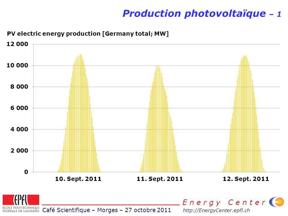 Café Scientifique – Morges – 27 octobre 2011 http://EnergyCenter.epfl.ch E n e r g y C e n t e r Production photovoltaïque – 1 PV electric energy prod