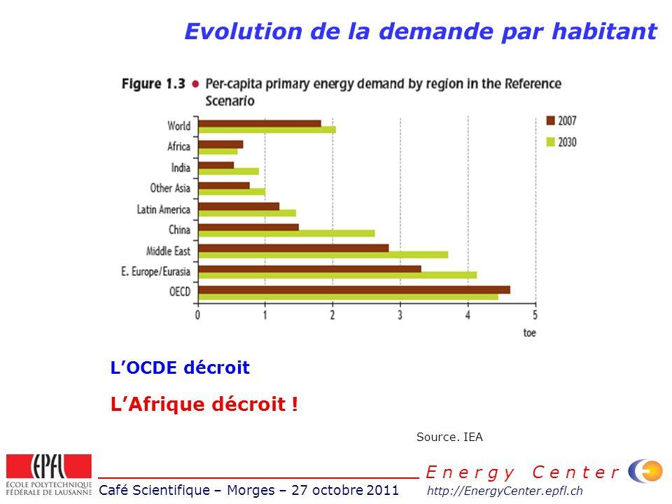 Café Scientifique – Morges – 27 octobre 2011 http://EnergyCenter.epfl.ch E n e r g y C e n t e r Evolution de la demande par habitant LOCDE décroit LA