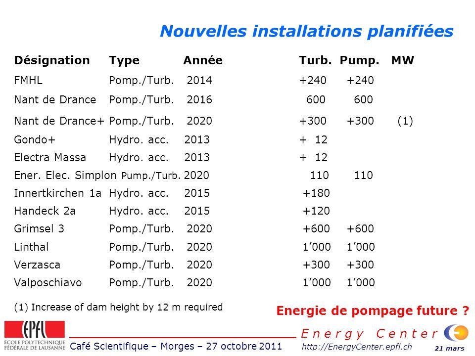Café Scientifique – Morges – 27 octobre 2011 http://EnergyCenter.epfl.ch E n e r g y C e n t e r Nouvelles installations planifiées DésignationType Année Turb.