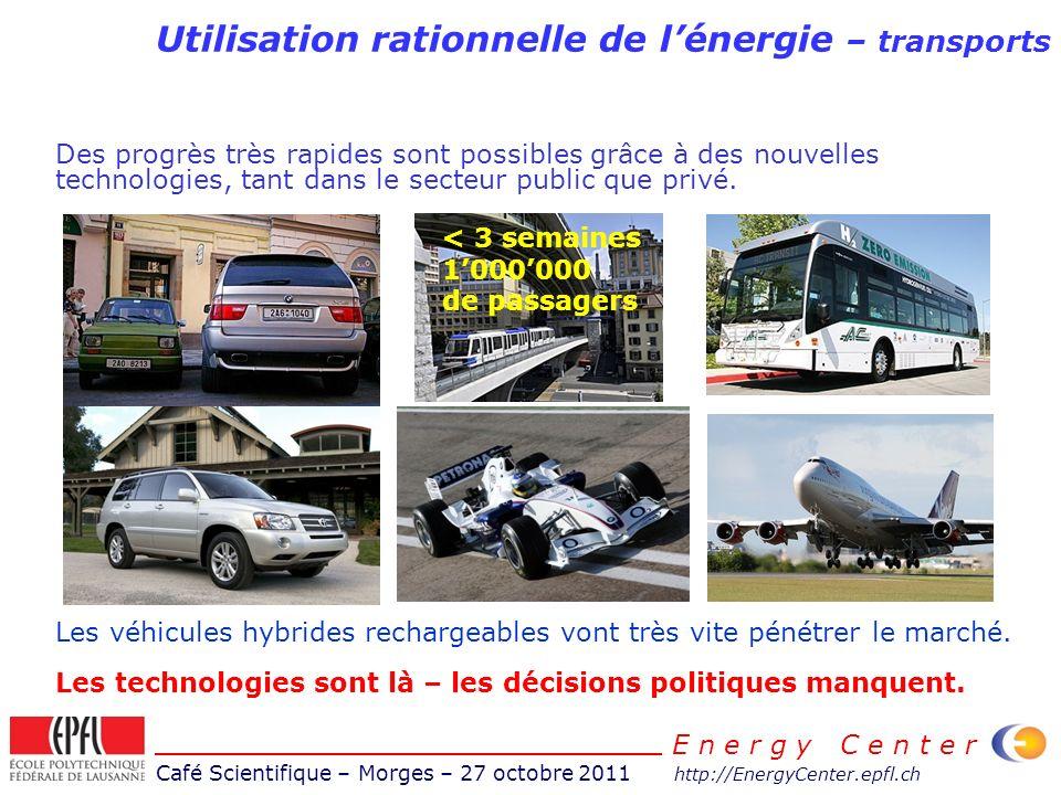 Café Scientifique – Morges – 27 octobre 2011 http://EnergyCenter.epfl.ch E n e r g y C e n t e r Le défi à court et moyen terme quant à lénergie PV et éolien ne réside plus dans ces technologies elle-mêms mais, au contraire, dans le stockage dénergie et les infrastructures de réseau.