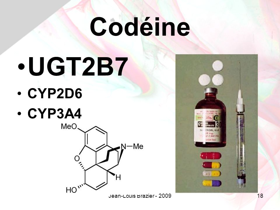 Jean-Louis Brazier - 200918 Codéine UGT2B7 CYP2D6 CYP3A4
