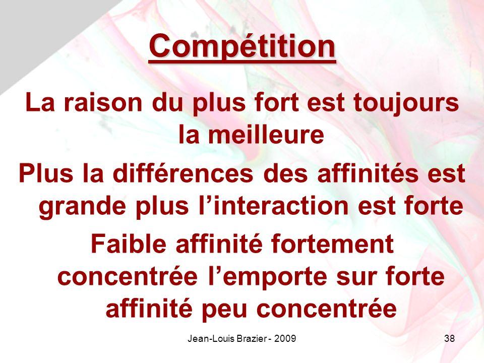 Jean-Louis Brazier - 200938 Compétition La raison du plus fort est toujours la meilleure Plus la différences des affinités est grande plus linteraction est forte Faible affinité fortement concentrée lemporte sur forte affinité peu concentrée