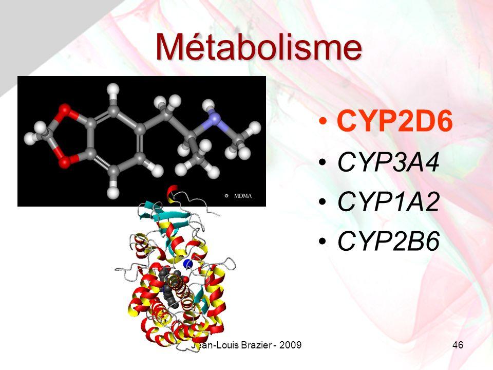 Jean-Louis Brazier - 200946 Métabolisme CYP2D6 CYP3A4 CYP1A2 CYP2B6