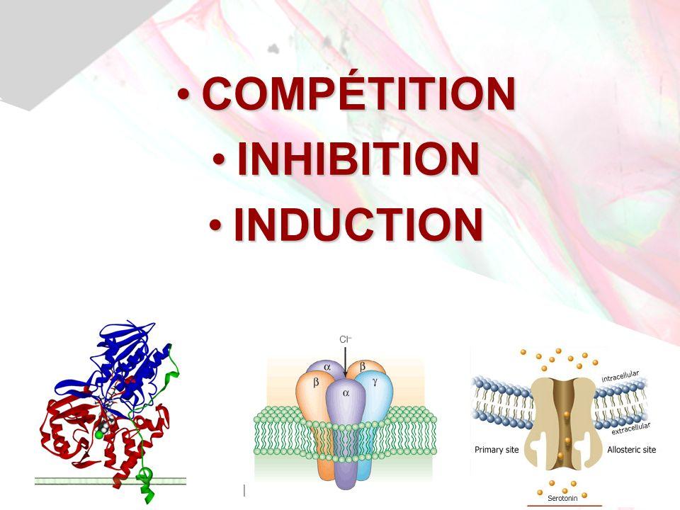 Jean-Louis Brazier - 200956 MDMA et IMAO idem – amphétamines Augmentation de la libération de sérotonine –Décès !.