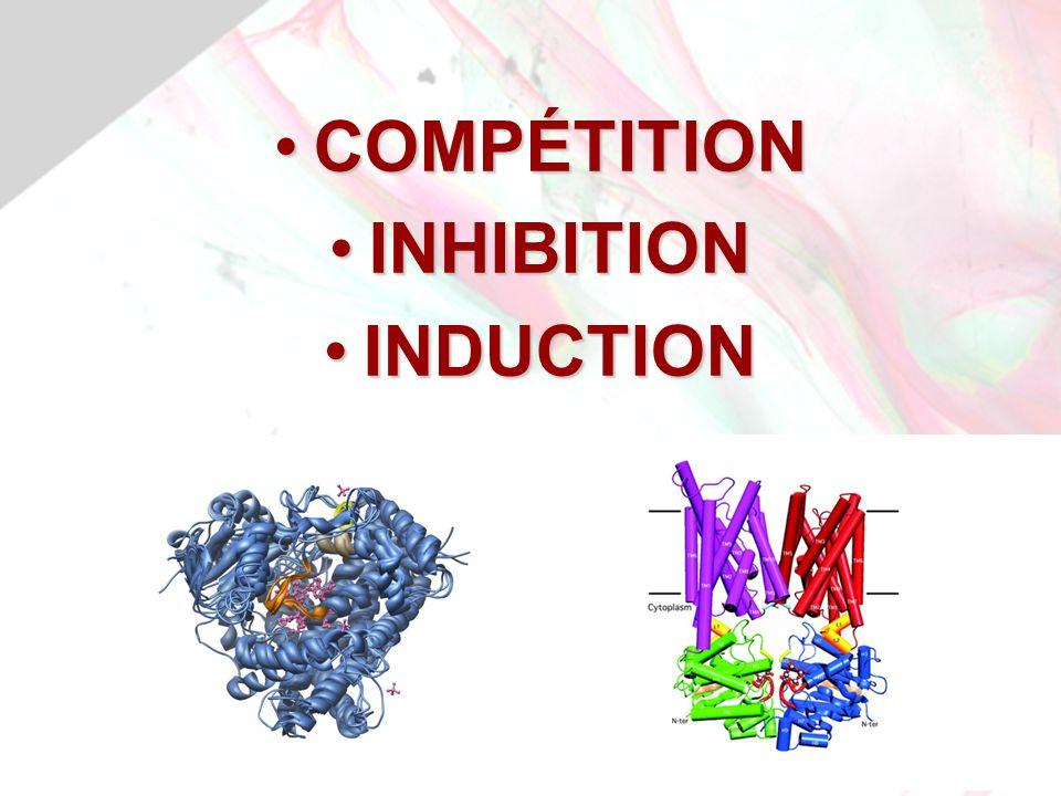 Jean-Louis Brazier - 200939 Inhibition Blocage de lenzyme Apparaît rapidement Réversible ou non
