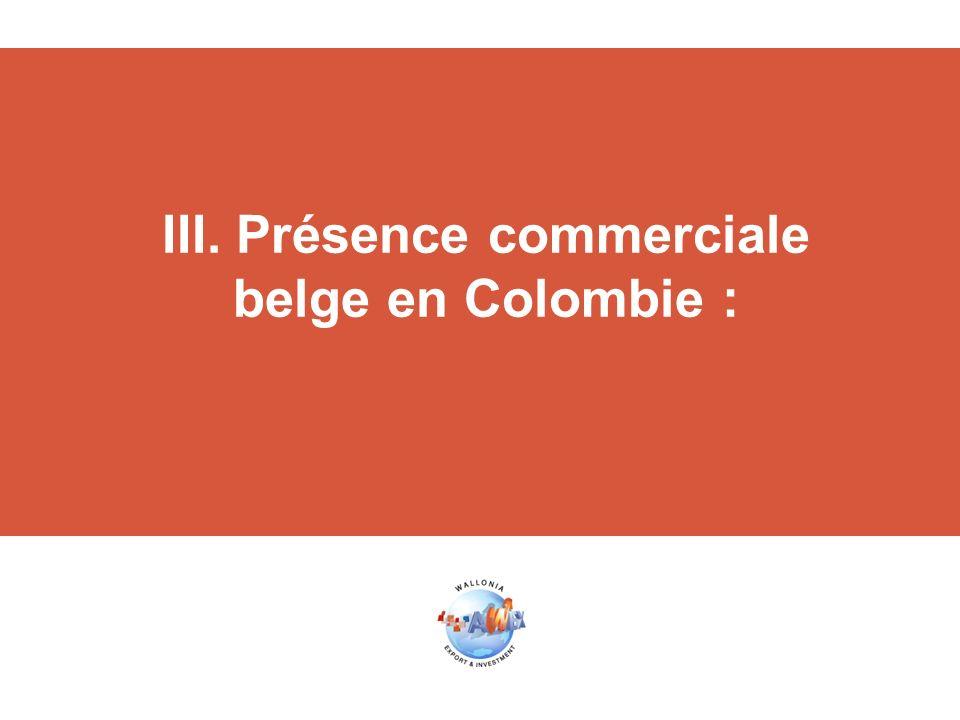III. Présence commerciale belge en Colombie :