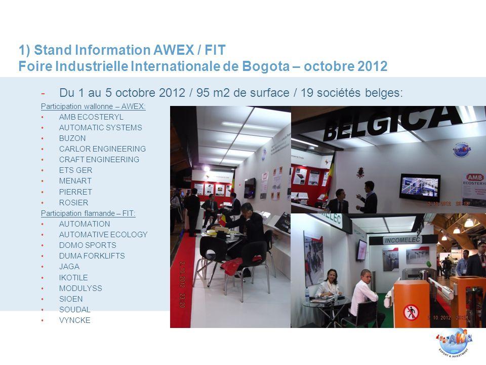 1) Stand Information AWEX / FIT Foire Industrielle Internationale de Bogota – octobre 2012 -Du 1 au 5 octobre 2012 / 95 m2 de surface / 19 sociétés belges: Participation wallonne – AWEX: AMB ECOSTERYL AUTOMATIC SYSTEMS BUZON CARLOR ENGINEERING CRAFT ENGINEERING ETS GER MENART PIERRET ROSIER Participation flamande – FIT: AUTOMATION AUTOMATIVE ECOLOGY DOMO SPORTS DUMA FORKLIFTS JAGA IKOTILE MODULYSS SIOEN SOUDAL VYNCKE