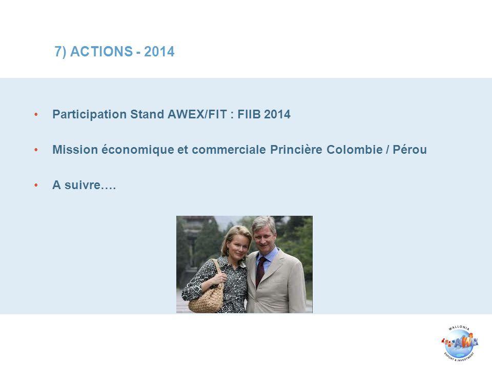 7) ACTIONS - 2014 Participation Stand AWEX/FIT : FIIB 2014 Mission économique et commerciale Princière Colombie / Pérou A suivre….