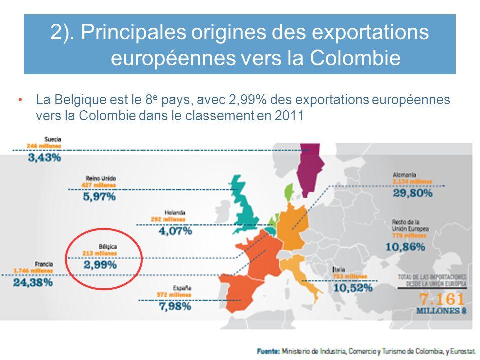 2). Principales origines des exportations européennes vers la Colombie La Belgique est le 8 e pays, avec 2,99% des exportations européennes vers la Co
