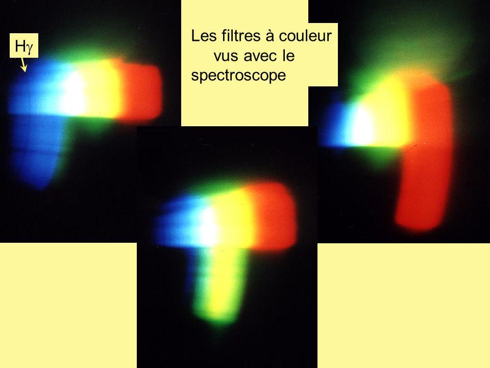 Les filtres à couleur vus avec le spectroscope H