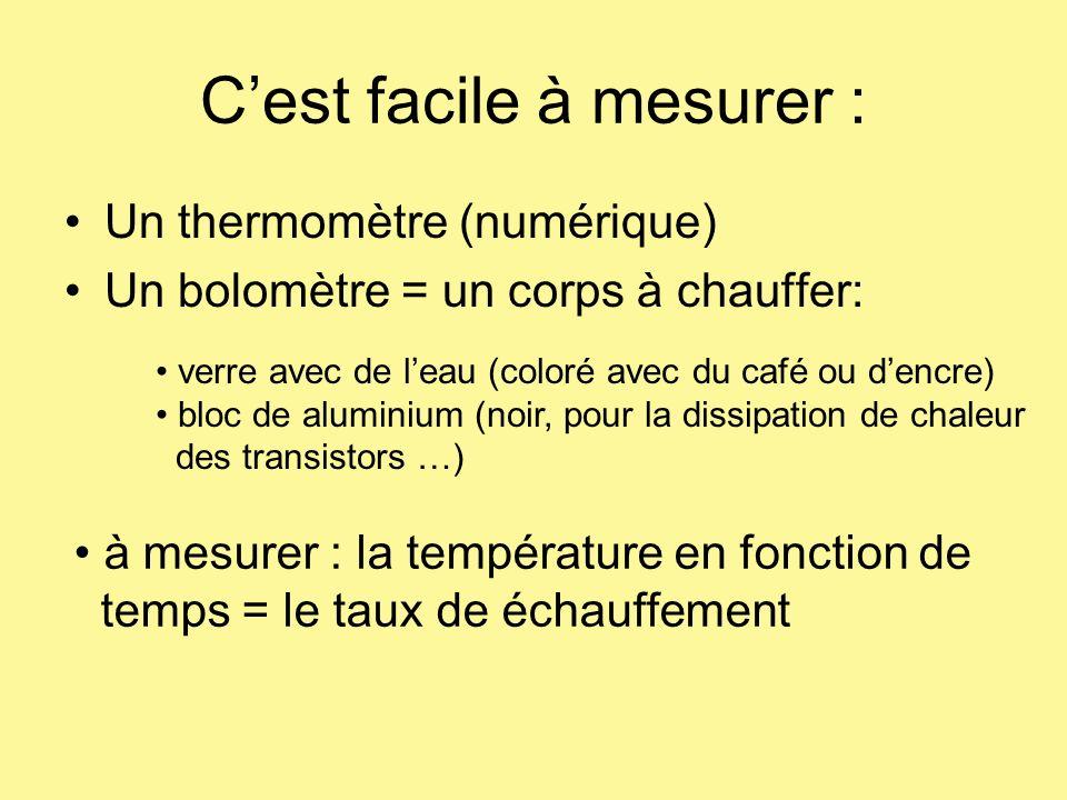 Cest facile à mesurer : Un thermomètre (numérique) Un bolomètre = un corps à chauffer: verre avec de leau (coloré avec du café ou dencre) bloc de alum