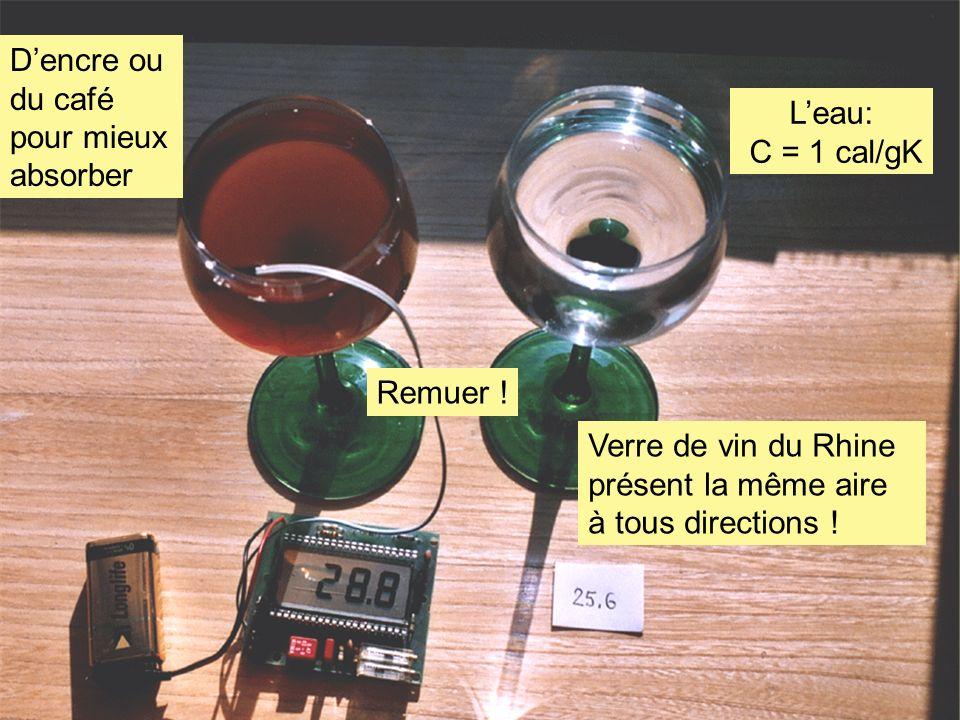 Leau: C = 1 cal/gK Verre de vin du Rhine présent la même aire à tous directions ! Dencre ou du café pour mieux absorber Remuer !