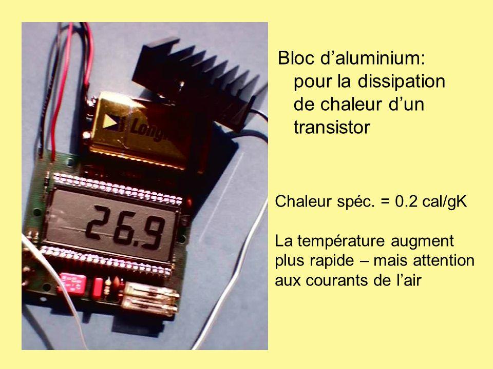 Bloc daluminium: pour la dissipation de chaleur dun transistor Chaleur spéc. = 0.2 cal/gK La température augment plus rapide – mais attention aux cour