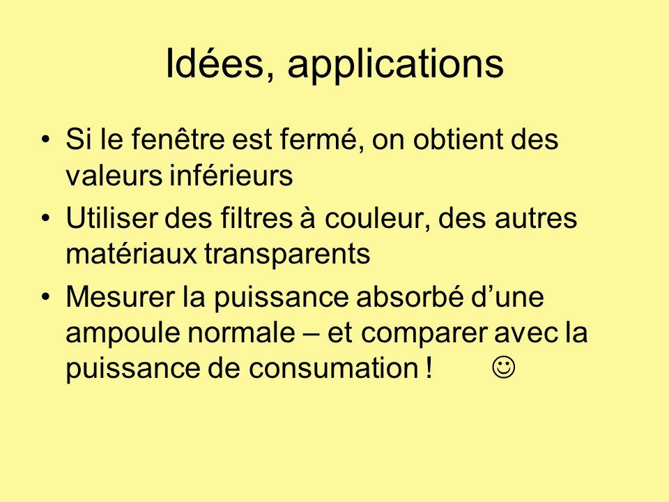 Idées, applications Si le fenêtre est fermé, on obtient des valeurs inférieurs Utiliser des filtres à couleur, des autres matériaux transparents Mesur