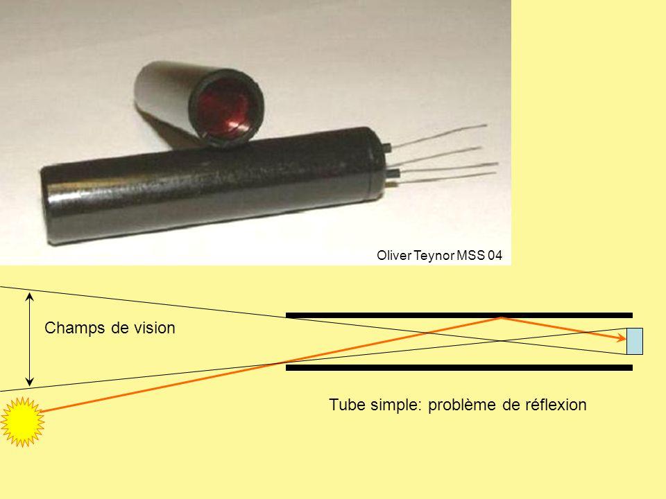 Une colorimètre plus compacte Sans filtre Filtre rouge Pont de Wheatstone