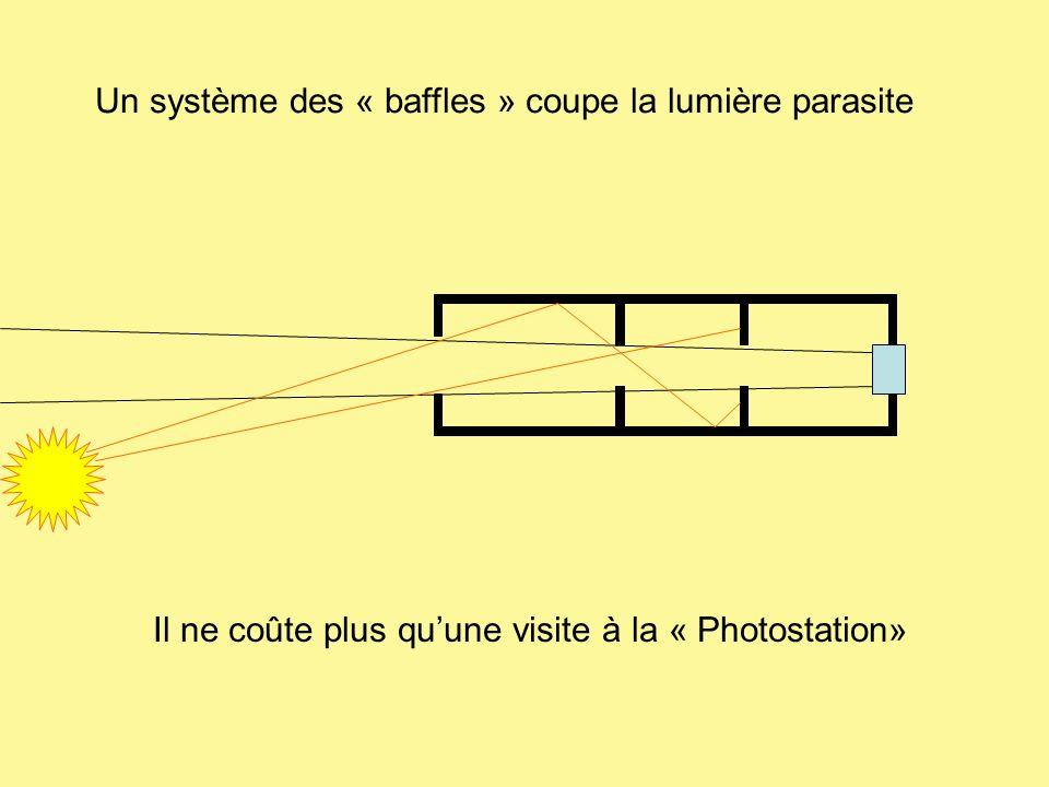 Un système des « baffles » coupe la lumière parasite Il ne coûte plus quune visite à la « Photostation»