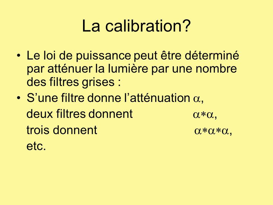 La calibration? Le loi de puissance peut être déterminé par atténuer la lumière par une nombre des filtres grises : Sune filtre donne latténuation, de