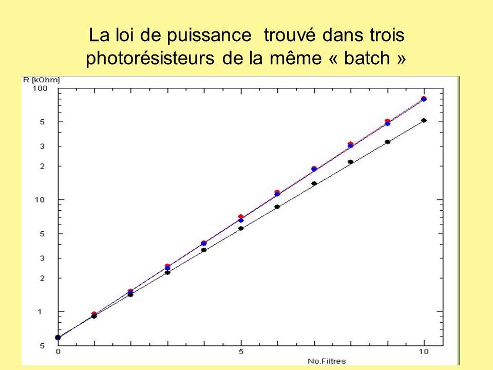 La loi de puissance trouvé dans trois photorésisteurs de la même « batch »