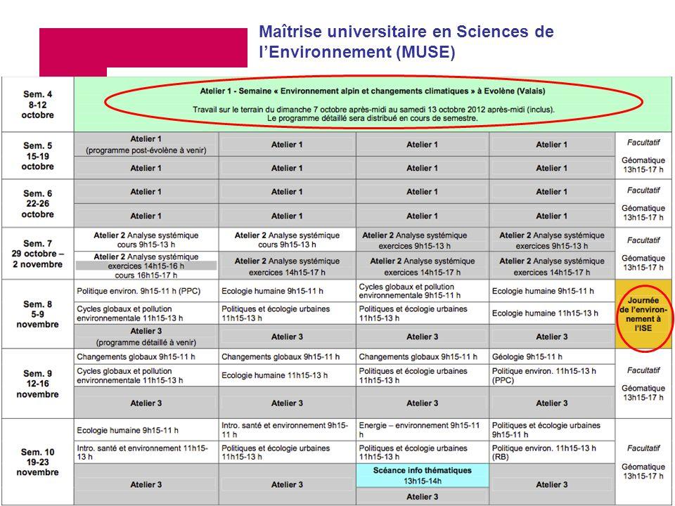 Maîtrise universitaire en Sciences de lEnvironnement (MUSE)