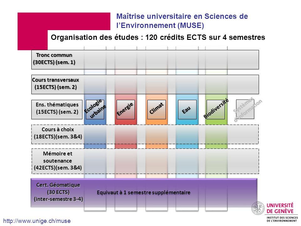 Maîtrise universitaire en Sciences de lEnvironnement (MUSE) Organisation des études : 120 crédits ECTS sur 4 semestres http://www.unige.ch/muse Ens. t