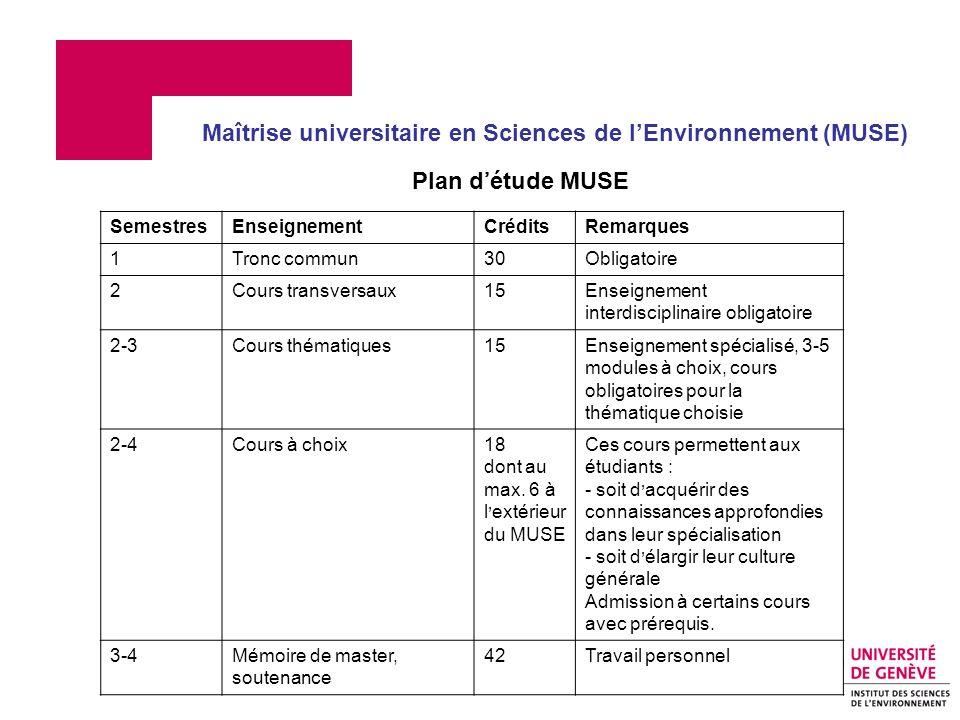 Maîtrise universitaire en Sciences de lEnvironnement (MUSE) SemestresEnseignementCréditsRemarques 1Tronc commun30Obligatoire 2Cours transversaux15Ense