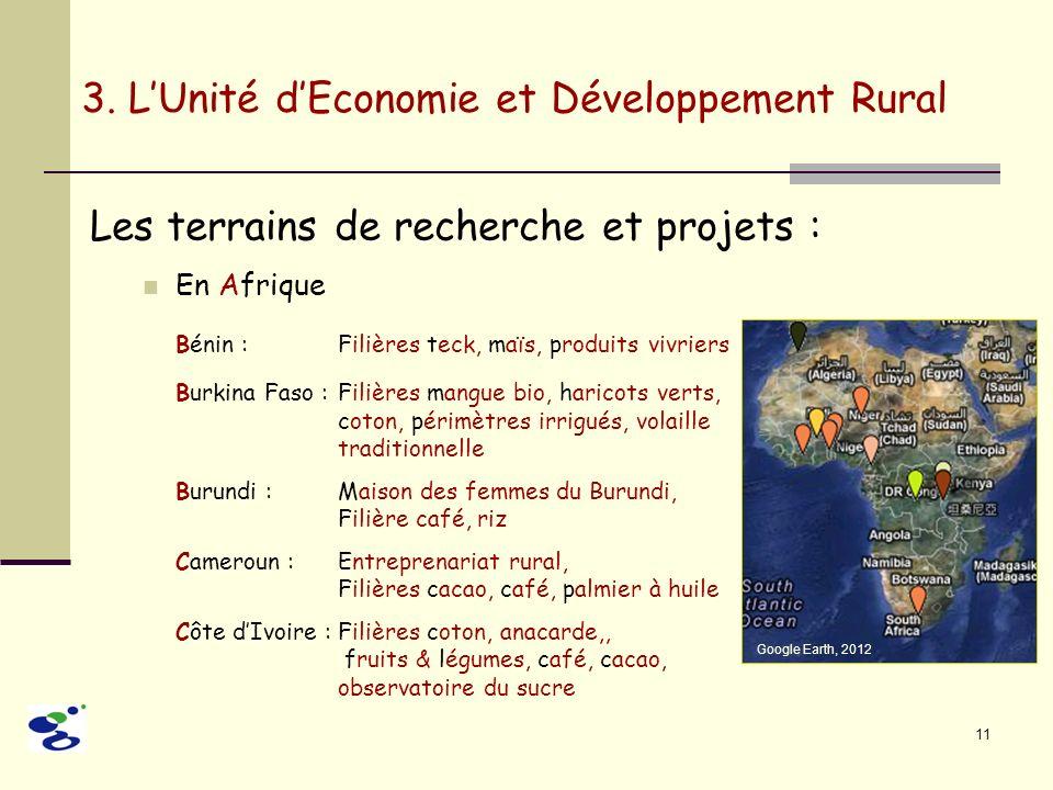 11 3. LUnité dEconomie et Développement Rural Les terrains de recherche et projets : En Afrique Bénin : Filières teck, maïs, produits vivriers Burkina