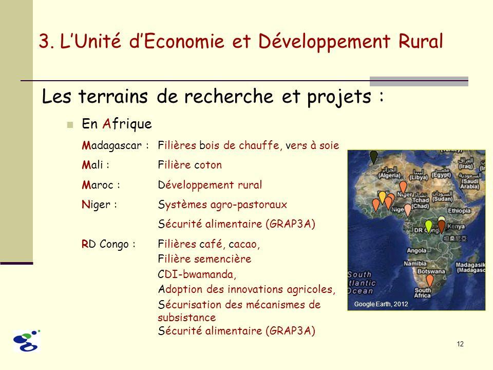 12 3. LUnité dEconomie et Développement Rural Les terrains de recherche et projets : En Afrique Madagascar : Filières bois de chauffe, vers à soie Mal