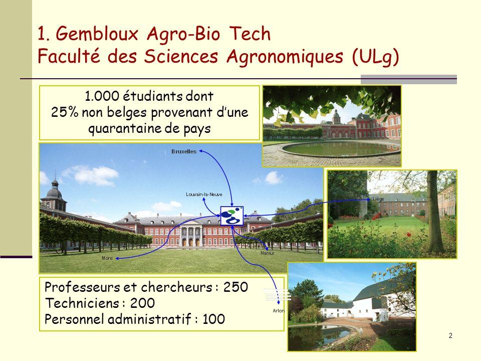 2 1. Gembloux Agro-Bio Tech Faculté des Sciences Agronomiques (ULg) Professeurs et chercheurs : 250 Techniciens : 200 Personnel administratif : 100 1.