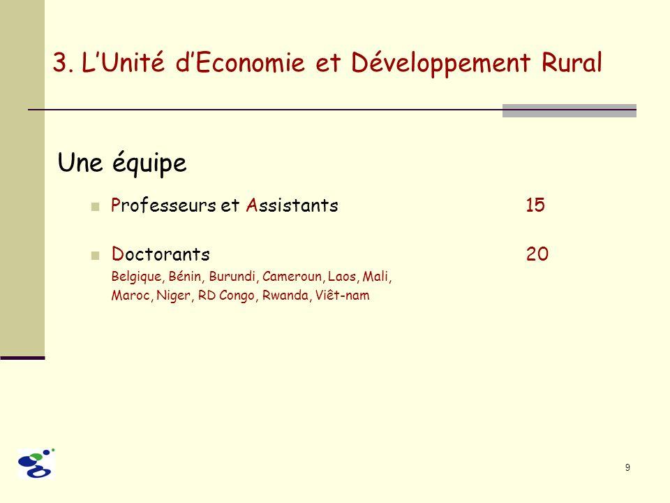 9 3. LUnité dEconomie et Développement Rural Une équipe Professeurs et Assistants 15 Doctorants20 Belgique, Bénin, Burundi, Cameroun, Laos, Mali, Maro