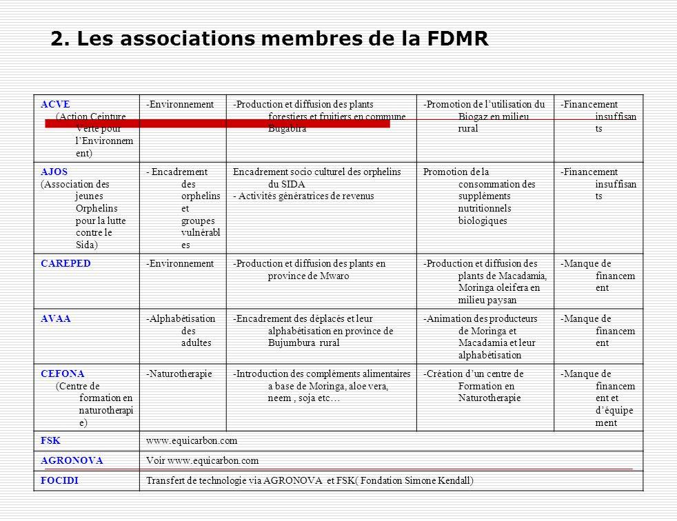 2. Les associations membres de la FDMR ACVE (Action Ceinture Verte pour lEnvironnem ent) -Environnement-Production et diffusion des plants forestiers