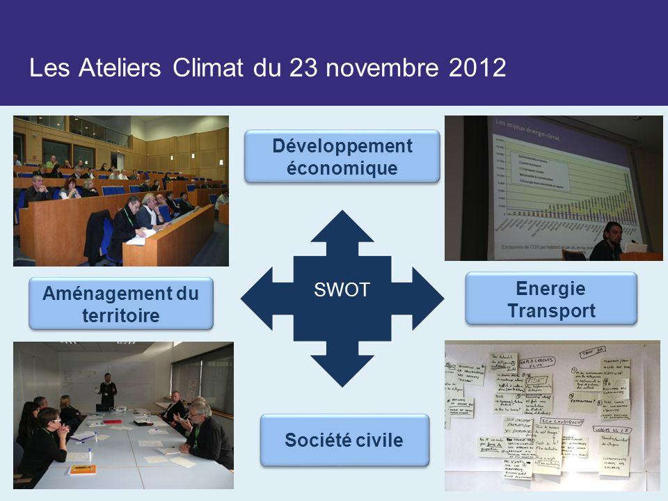 Les Ateliers Climat du 23 novembre 2012 Développement économique Aménagement du territoire Energie Transport Energie Transport Société civile SWOT