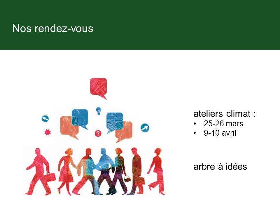 Nos rendez-vous ateliers climat : 25-26 mars 9-10 avril arbre à idées