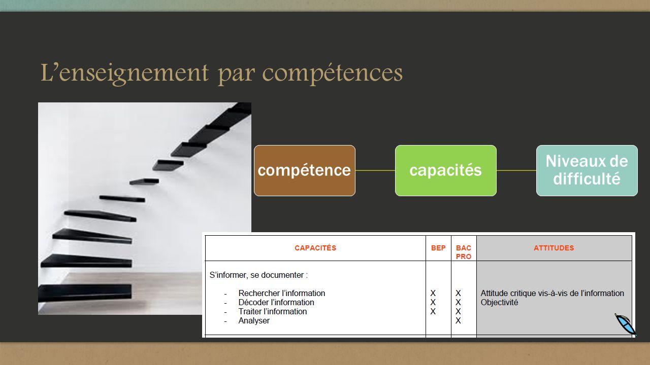 Lenseignement par compétences compétencecapacités Niveaux de difficulté