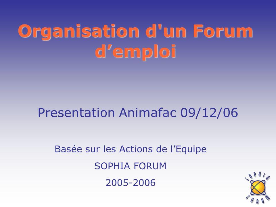 Organisation d'un Forum demploi Presentation Animafac 09/12/06 Basée sur les Actions de lEquipe SOPHIA FORUM 2005-2006