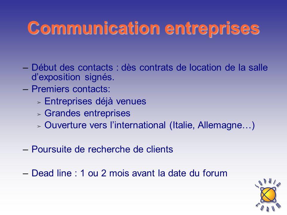 Communication entreprises –Début des contacts : dès contrats de location de la salle dexposition signés. –Premiers contacts: Entreprises déjà venues G