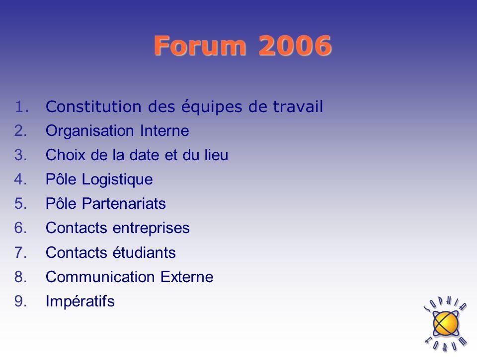 Forum 2006 1.Constitution des équipes de travail 2.Organisation Interne 3.Choix de la date et du lieu 4.Pôle Logistique 5.Pôle Partenariats 6.Contacts