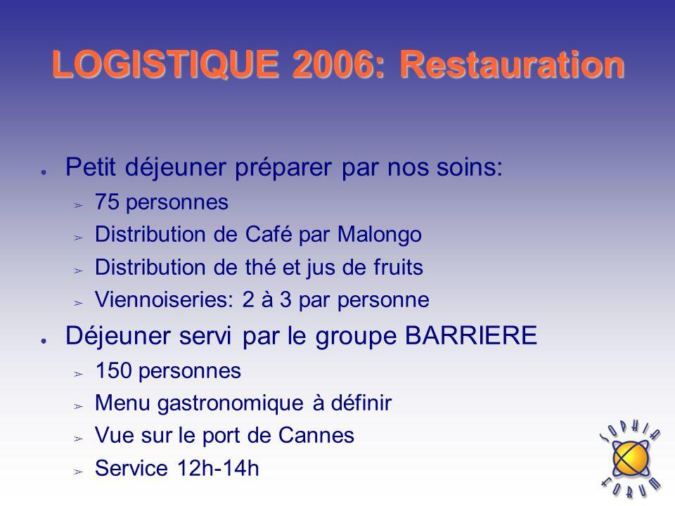 Petit déjeuner préparer par nos soins: 75 personnes Distribution de Café par Malongo Distribution de thé et jus de fruits Viennoiseries: 2 à 3 par per