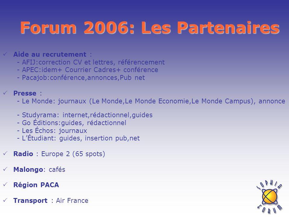 Forum 2006: Les Partenaires Aide au recrutement : - AFIJ:correction CV et lettres, référencement - APEC:idem+ Courrier Cadres+ conférence - Pacajob:co