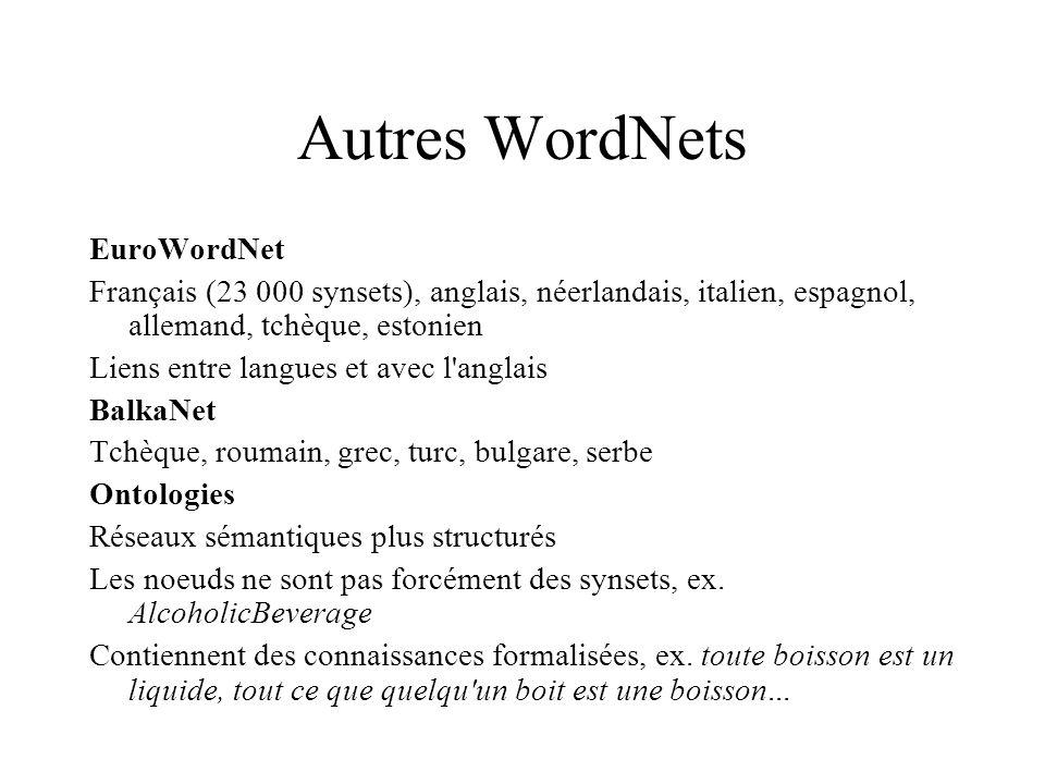 Autres WordNets EuroWordNet Français (23 000 synsets), anglais, néerlandais, italien, espagnol, allemand, tchèque, estonien Liens entre langues et ave